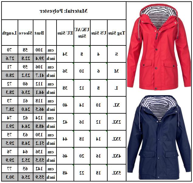 Women Men Waterproof Raincoat Jacket